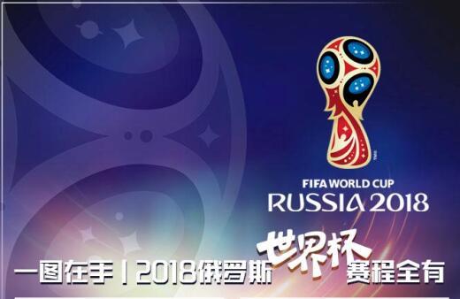 一图在手 2018俄罗斯世界杯赛程全有